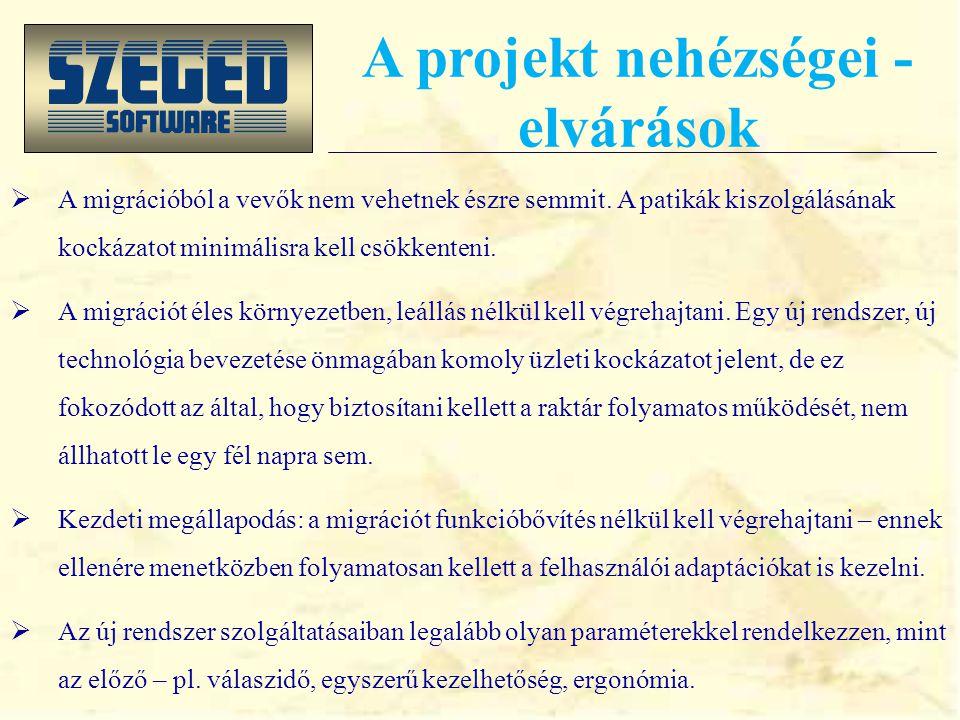 A projekt nehézségei - technológia 1.