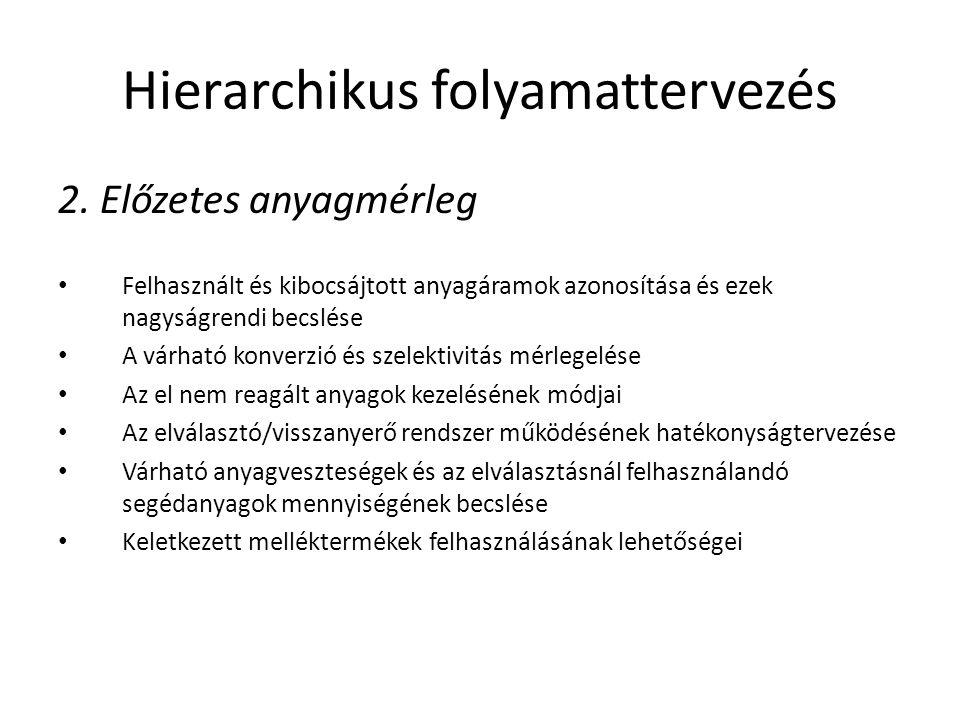 Hierarchikus folyamattervezés 2. Előzetes anyagmérleg Felhasznált és kibocsájtott anyagáramok azonosítása és ezek nagyságrendi becslése A várható konv