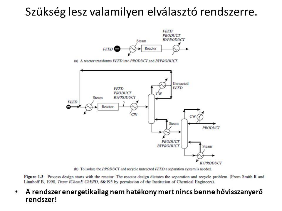 Szükség lesz valamilyen elválasztó rendszerre. A rendszer energetikailag nem hatékony mert nincs benne hővisszanyerő rendszer!