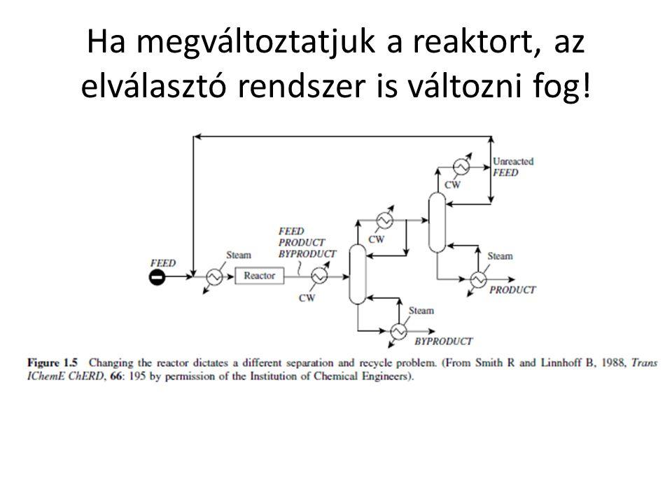 Ha megváltoztatjuk a reaktort, az elválasztó rendszer is változni fog!