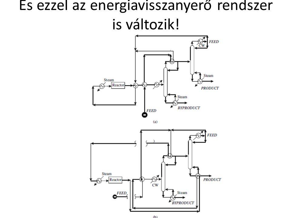 És ezzel az energiavisszanyerő rendszer is változik!
