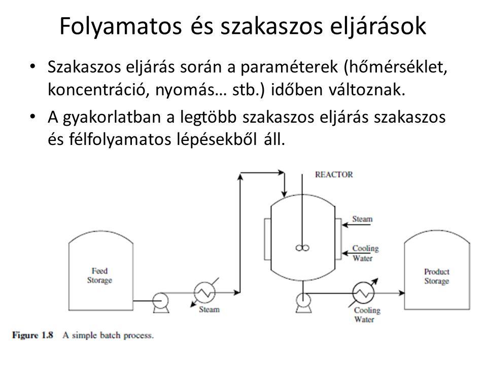 Folyamatos és szakaszos eljárások Szakaszos eljárás során a paraméterek (hőmérséklet, koncentráció, nyomás… stb.) időben változnak. A gyakorlatban a l