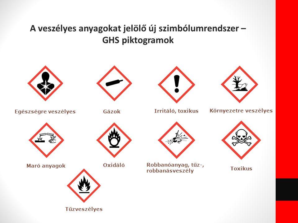 Egészségre veszélyesGázok Környezetre veszélyes Maró anyagok Toxikus Irritáló, toxikus Oxidáló Robbanóanyag, tűz-, robbanásveszély Tűzveszélyes A vesz