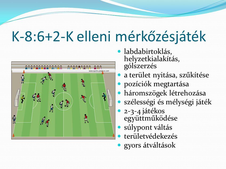 K-8:6+2-K elleni mérkőzésjáték labdabirtoklás, helyzetkialakítás, gólszerzés a terület nyitása, szűkítése pozíciók megtartása háromszögek létrehozása szélességi és mélységi játék 2-3-4 játékos együttműködése súlypont váltás területvédekezés gyors átváltások