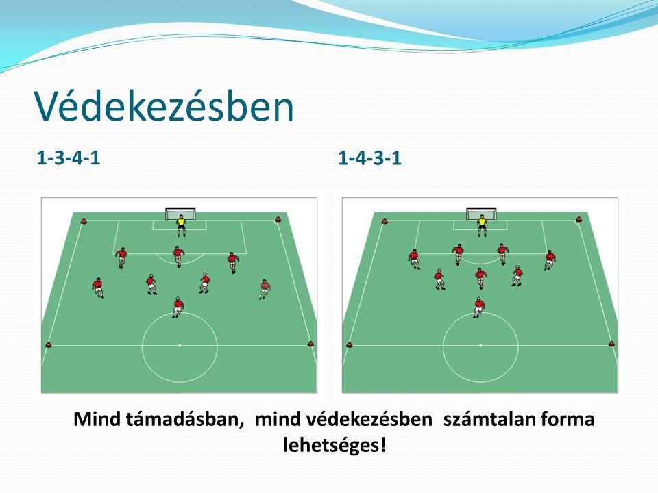 Védekezésben 1-3-4-1 1-4-3-1 Mind támadásban, mind védekezésben számtalan forma lehetséges!