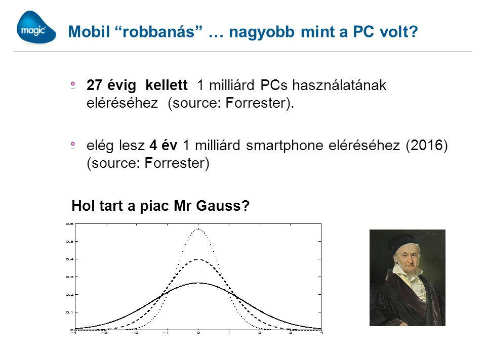 Mobil robbanás … nagyobb mint a PC volt.