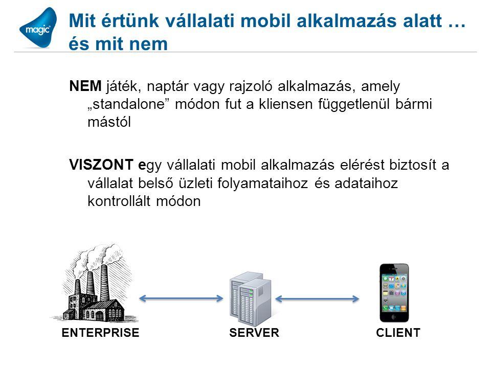"""Mit értünk vállalati mobil alkalmazás alatt … és mit nem NEM játék, naptár vagy rajzoló alkalmazás, amely """"standalone módon fut a kliensen függetlenül bármi mástól VISZONT egy vállalati mobil alkalmazás elérést biztosít a vállalat belső üzleti folyamataihoz és adataihoz kontrollált módon CLIENT SERVER ENTERPRISE"""