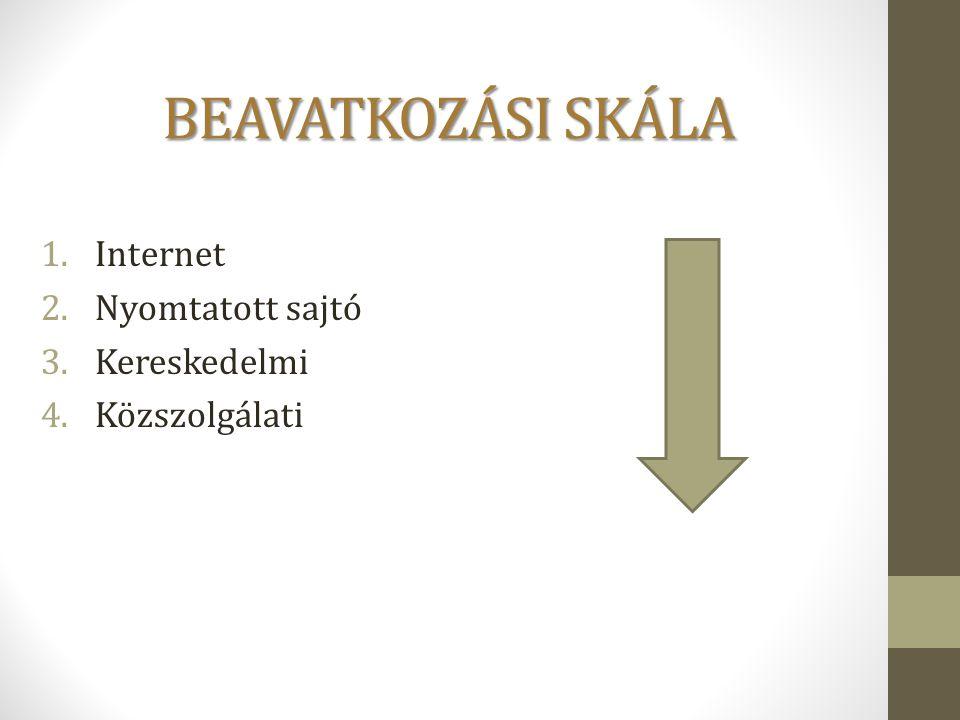BEAVATKOZÁSI SKÁLA 1.Internet 2.Nyomtatott sajtó 3.Kereskedelmi 4.Közszolgálati