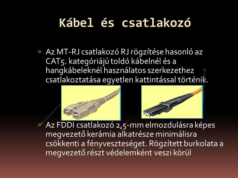 Kábel és csatlakozó  Az MT-RJ csatlakozó RJ rögzítése hasonló az CAT5.