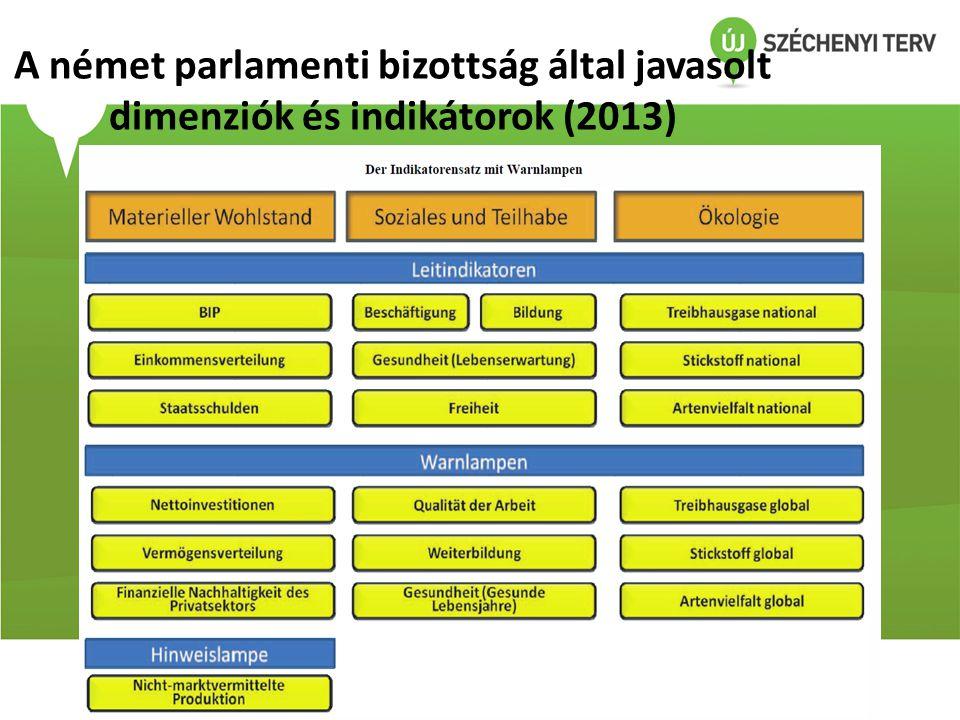 A német parlamenti bizottság által javasolt dimenziók és indikátorok (2013)