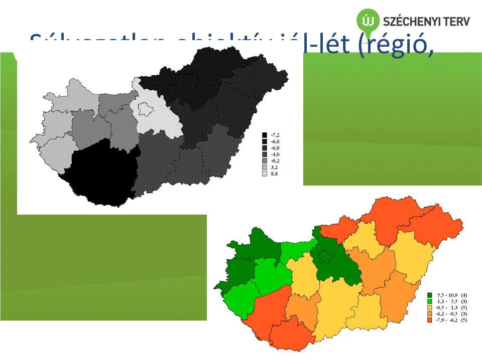 Súlyozatlan objektív jól-lét (régió, megye) 23