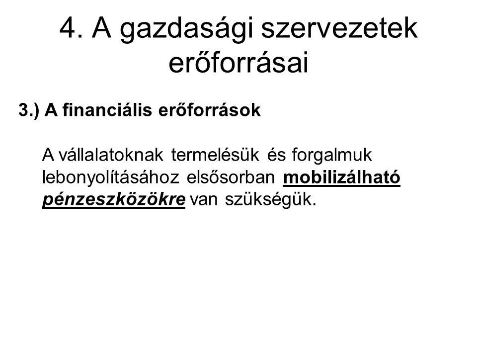 4. A gazdasági szervezetek erőforrásai 3.) A financiális erőforrások A vállalatoknak termelésük és forgalmuk lebonyolításához elsősorban mobilizálható