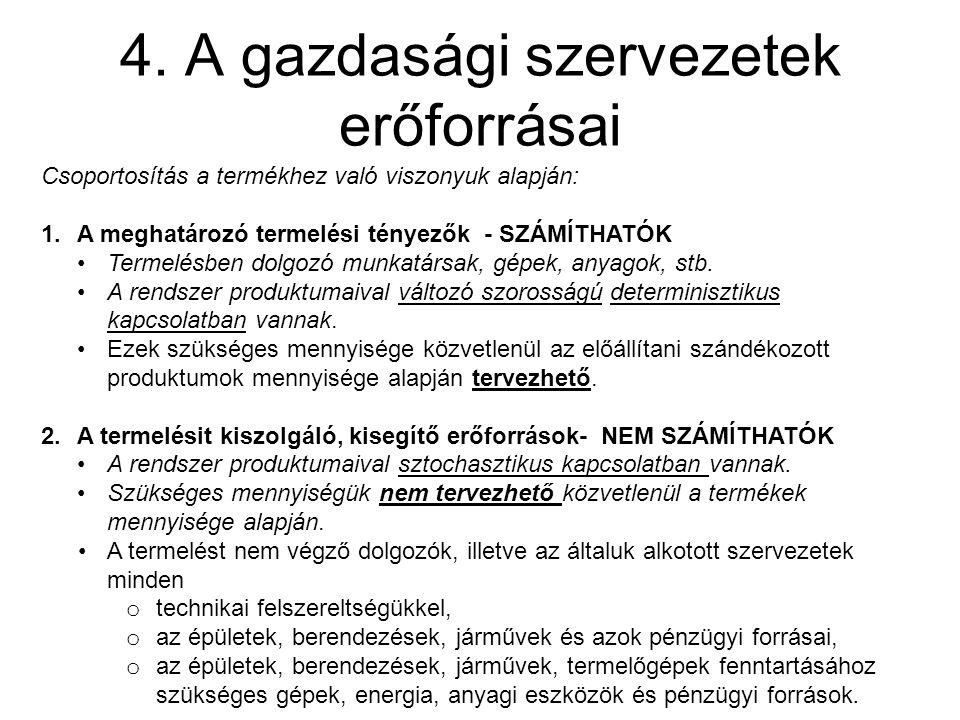 """NORMÁK -NORMATÍVÁK Egységes Építőipari Normagyűjtemény – ÉN ("""" zöld könyv ) Megjelenés éve: 1994."""