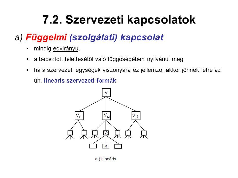 7.2. Szervezeti kapcsolatok a) Függelmi (szolgálati) kapcsolat mindig egyirányú, a beosztott felettesétől való függőségében nyilvánul meg, ha a szerve