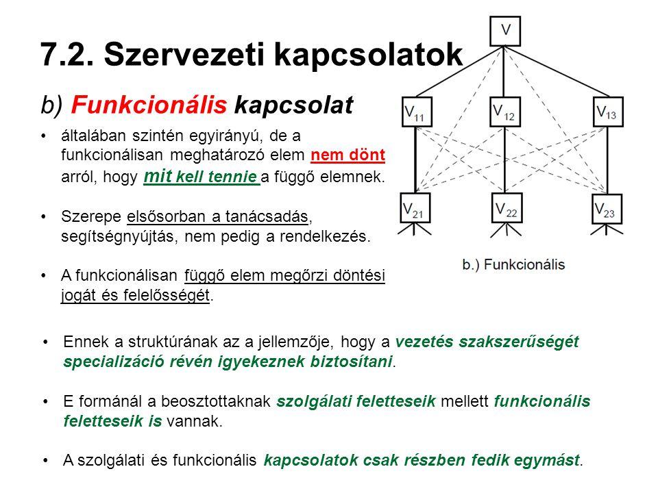 7.2. Szervezeti kapcsolatok b) Funkcionális kapcsolat általában szintén egyirányú, de a funkcionálisan meghatározó elem nem dönt arról, hogy mit kell
