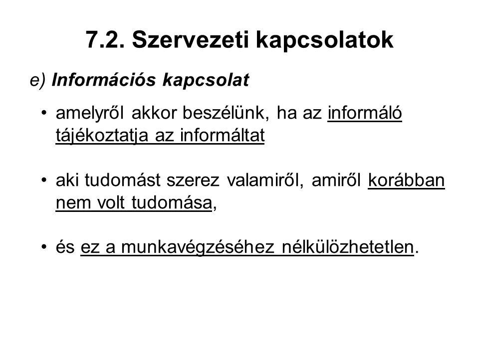 7.2. Szervezeti kapcsolatok e) Információs kapcsolat amelyről akkor beszélünk, ha az informáló tájékoztatja az informáltat aki tudomást szerez valamir