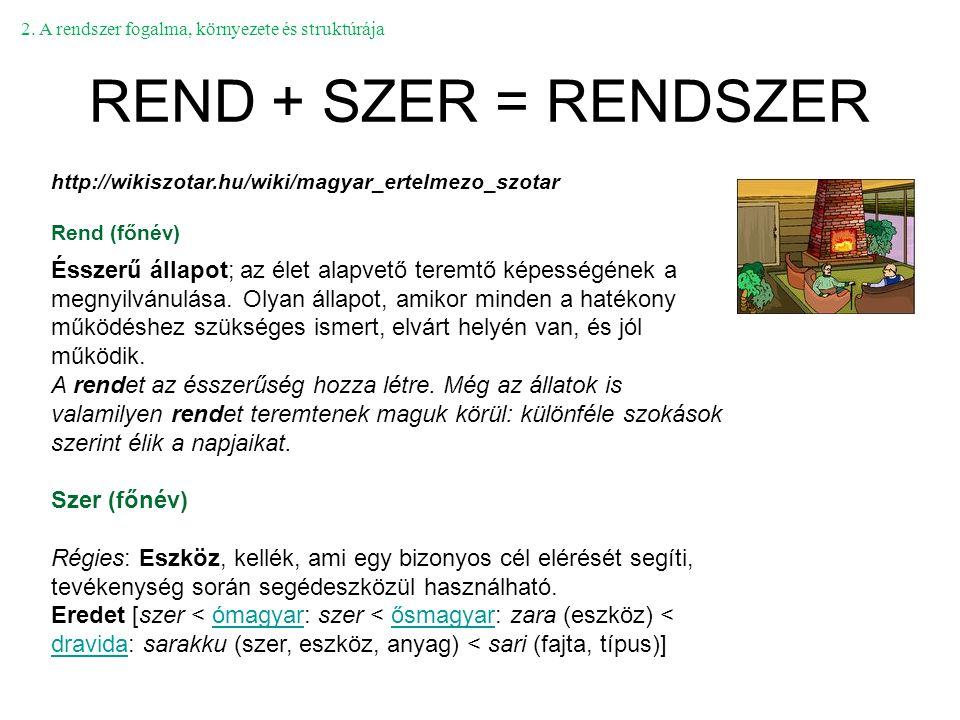REND + SZER = RENDSZER http://wikiszotar.hu/wiki/magyar_ertelmezo_szotar Rend (főnév) Ésszerű állapot; az élet alapvető teremtő képességének a megnyil