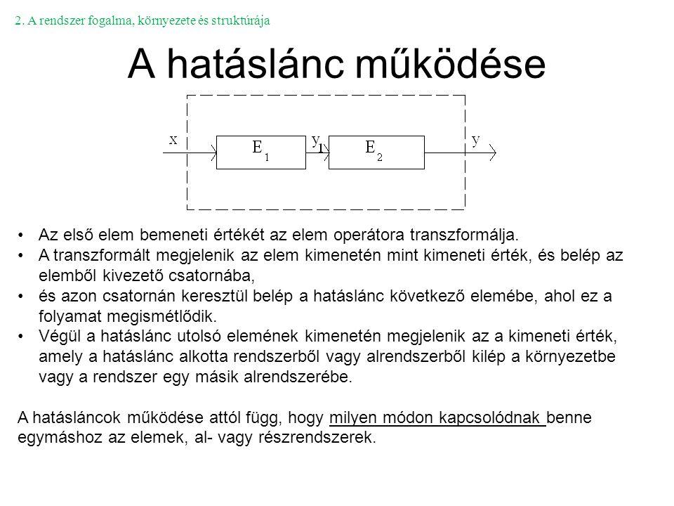 A hatáslánc működése Az első elem bemeneti értékét az elem operátora transzformálja. A transzformált megjelenik az elem kimenetén mint kimeneti érték,
