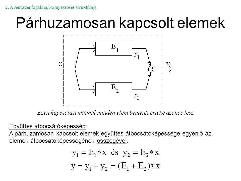 Párhuzamosan kapcsolt elemek Együttes átbocsátóképesség: A párhuzamosan kapcsolt elemek együttes átbocsátóképessége egyenlő az elemek átbocsátóképessé
