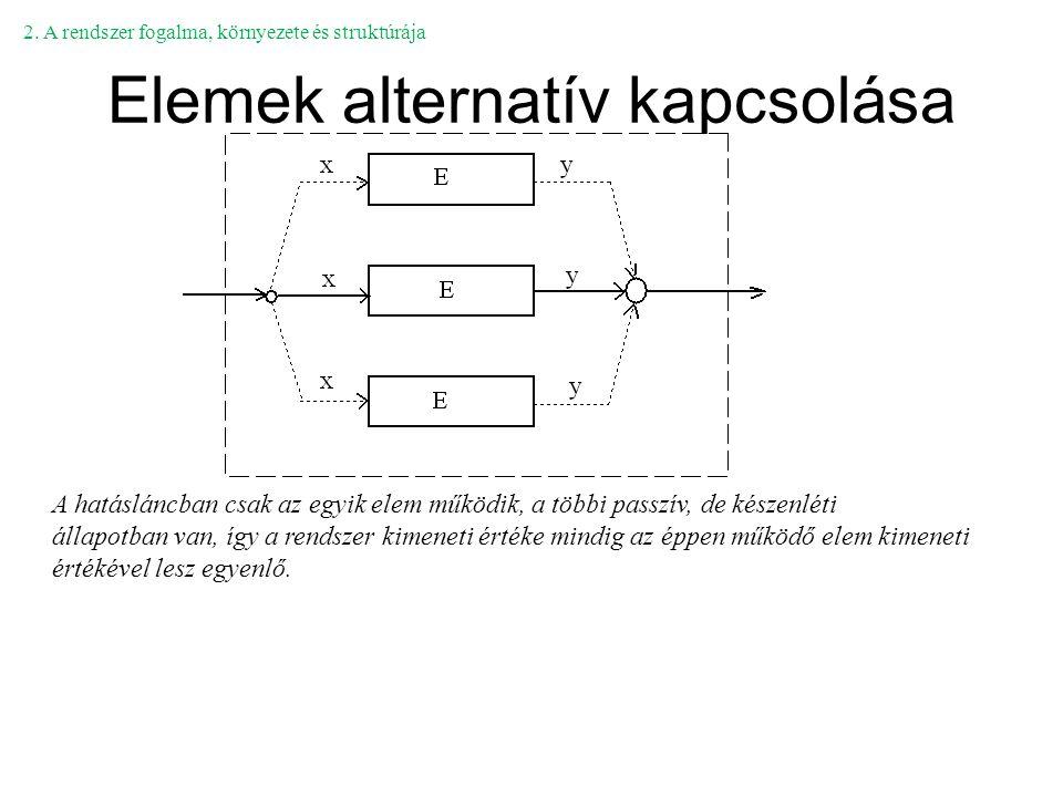 Elemek alternatív kapcsolása A hatásláncban csak az egyik elem működik, a többi passzív, de készenléti állapotban van, így a rendszer kimeneti értéke