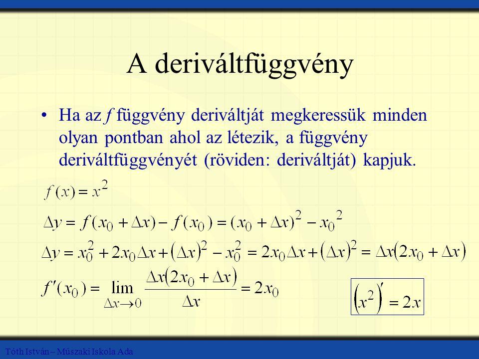 Tóth István – Műszaki Iskola Ada A deriváltfüggvény Ha az f függvény deriváltját megkeressük minden olyan pontban ahol az létezik, a függvény derivált