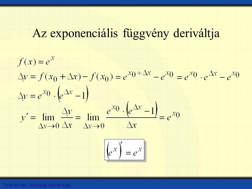 Tóth István – Műszaki Iskola Ada Az exponenciális függvény deriváltja