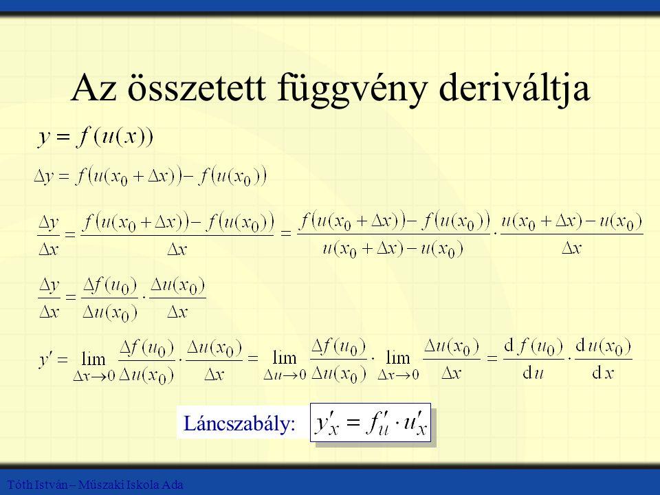 Tóth István – Műszaki Iskola Ada Az összetett függvény deriváltja Láncszabály: