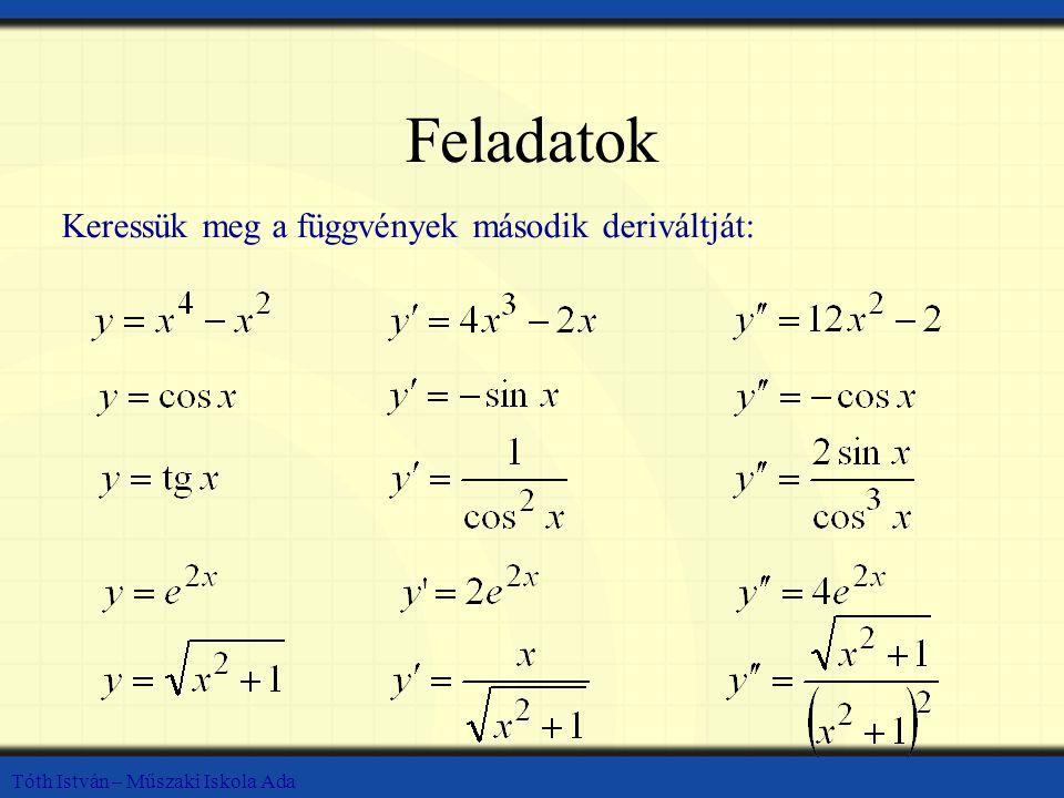 Tóth István – Műszaki Iskola Ada Feladatok Keressük meg a függvények második deriváltját:
