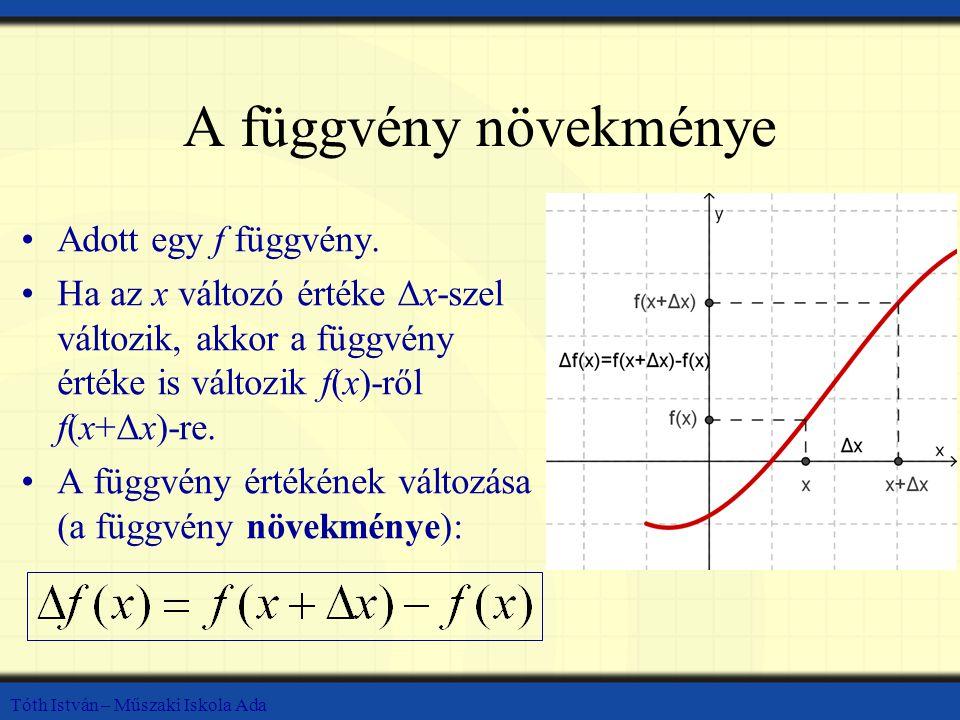 Tóth István – Műszaki Iskola Ada A függvény növekménye Adott egy f függvény. Ha az x változó értéke Δx-szel változik, akkor a függvény értéke is válto