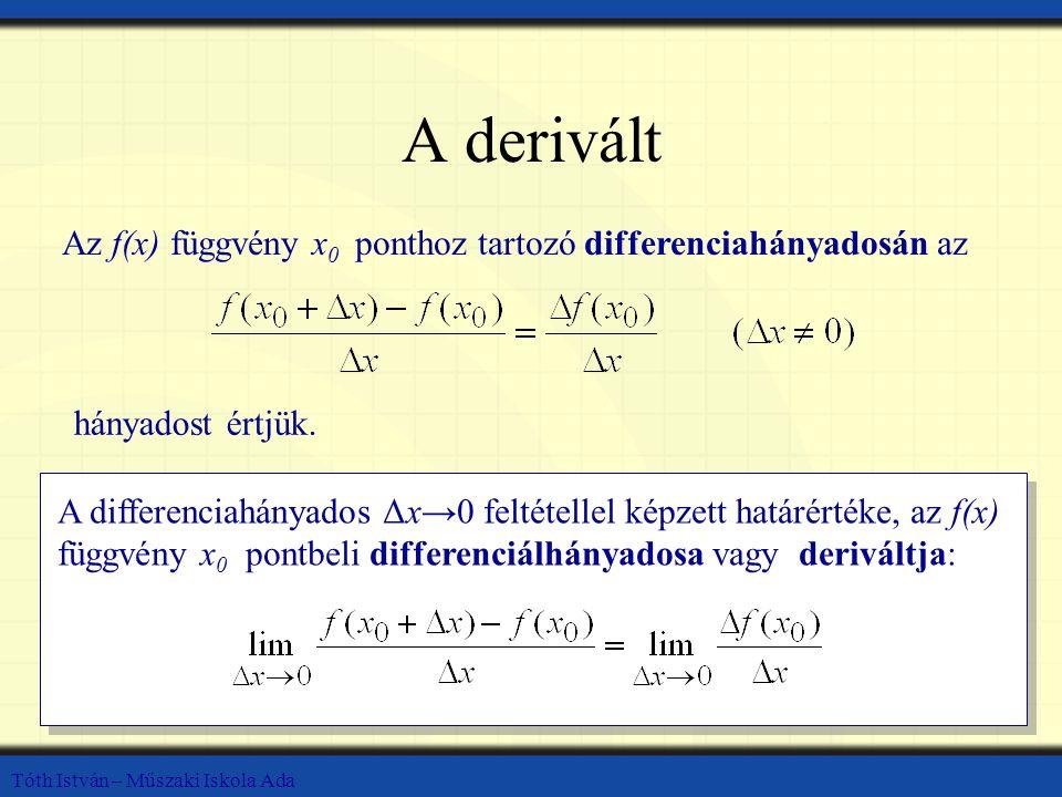 Tóth István – Műszaki Iskola Ada A derivált Az f(x) függvény x 0 ponthoz tartozó differenciahányadosán az hányadost értjük. A differenciahányados Δx→0