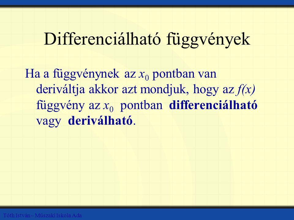 Tóth István – Műszaki Iskola Ada Differenciálható függvények Ha a függvénynek az x 0 pontban van deriváltja akkor azt mondjuk, hogy az f(x) függvény a