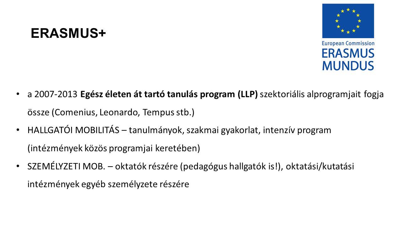 ERASMUS+ a 2007-2013 Egész életen át tartó tanulás program (LLP) szektoriális alprogramjait fogja össze (Comenius, Leonardo, Tempus stb.) HALLGATÓI MOBILITÁS – tanulmányok, szakmai gyakorlat, intenzív program (intézmények közös programjai keretében) SZEMÉLYZETI MOB.