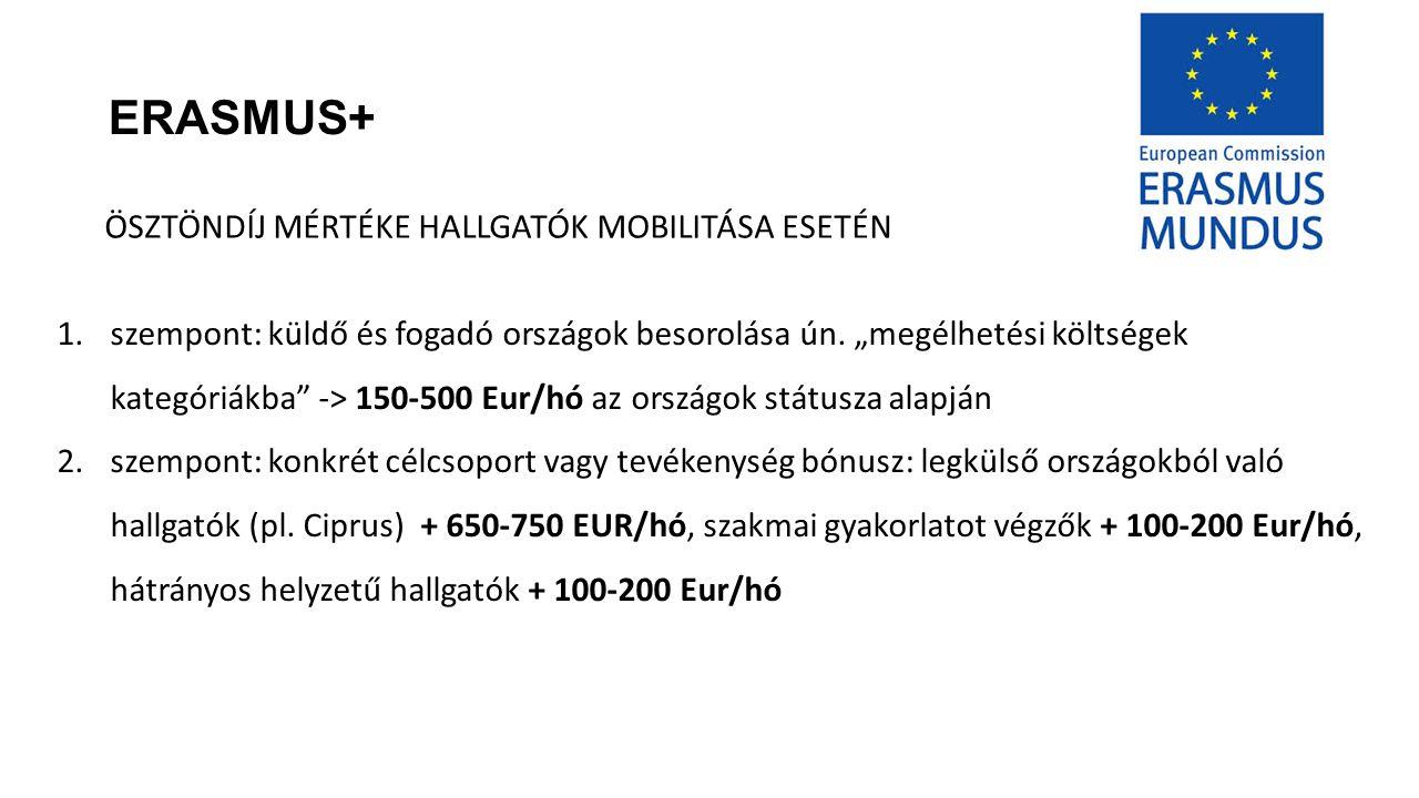 ERASMUS+ 1.szempont: küldő és fogadó országok besorolása ún.
