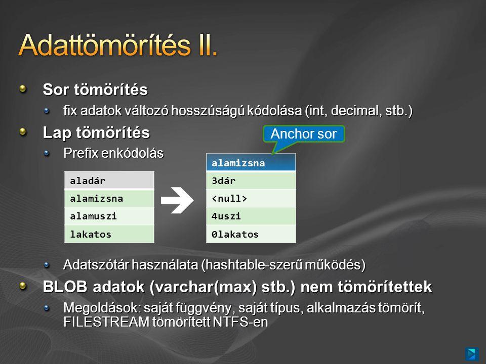 Sor tömörítés fix adatok változó hosszúságú kódolása (int, decimal, stb.) Lap tömörítés Prefix enkódolás Adatszótár használata (hashtable-szerű működés) BLOB adatok (varchar(max) stb.) nem tömörítettek Megoldások: saját függvény, saját típus, alkalmazás tömörít, FILESTREAM tömörített NTFS-en alamizsna 3dár 4uszi 0lakatos aladár alamizsna alamuszi lakatos  Anchor sor