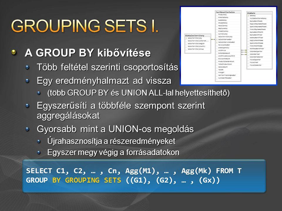 A GROUP BY kibővítése Több feltétel szerinti csoportosítás Egy eredményhalmazt ad vissza (több GROUP BY és UNION ALL-lal helyettesíthető) Egyszerűsíti a többféle szempont szerint aggregálásokat Gyorsabb mint a UNION-os megoldás Újrahasznosítja a részeredményeket Egyszer megy végig a forrásadatokon SELECT C1, C2, …, Cn, Agg(M1), …, Agg(Mk) FROM T GROUP BY GROUPING SETS ((G1), (G2), …, (Gx)) SELECT C1, C2, …, Cn, Agg(M1), …, Agg(Mk) FROM T GROUP BY GROUPING SETS ((G1), (G2), …, (Gx))