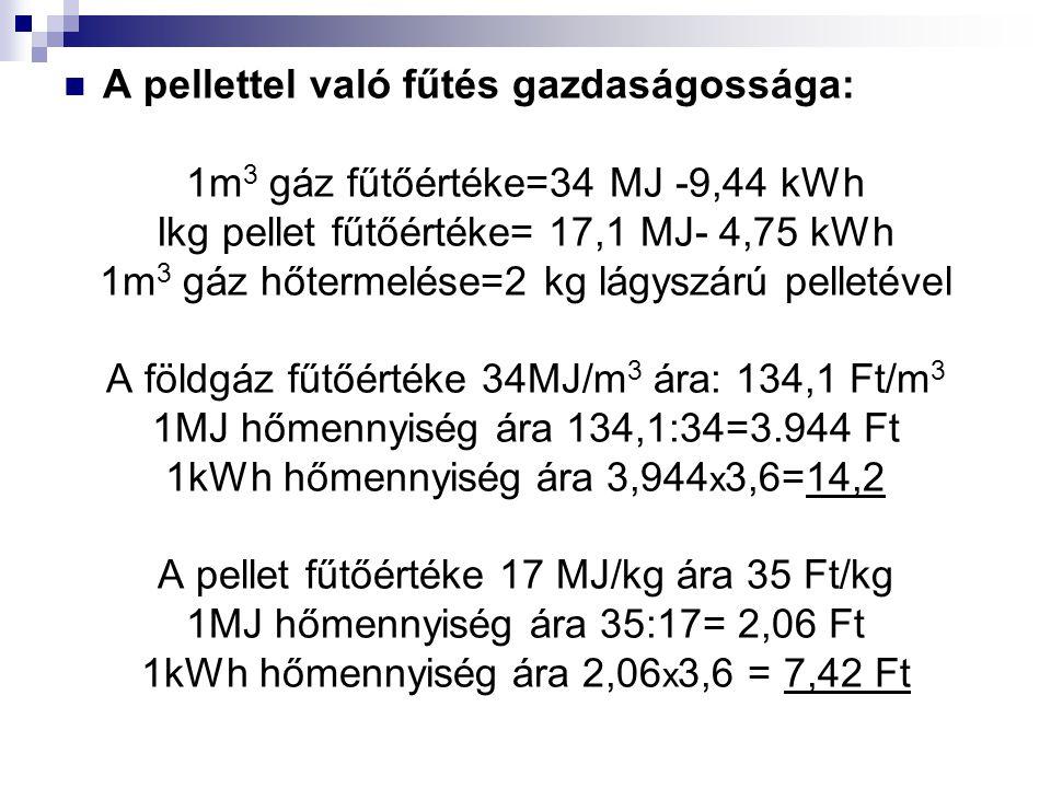 A pellettel való fűtés gazdaságossága: 1m 3 gáz fűtőértéke=34 MJ -9,44 kWh Ikg pellet fűtőértéke= 17,1 MJ- 4,75 kWh 1m 3 gáz hőtermelése=2 kg lágyszár