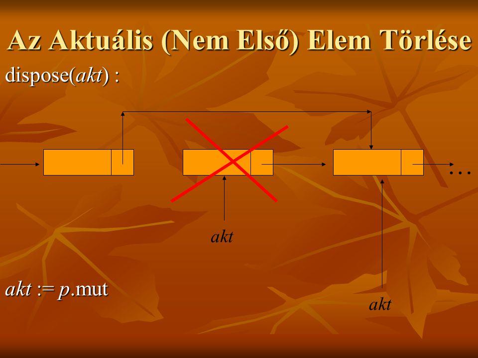 Az Aktuális (Nem Első) Elem Törlése dispose(akt) : akt := p.mut … akt