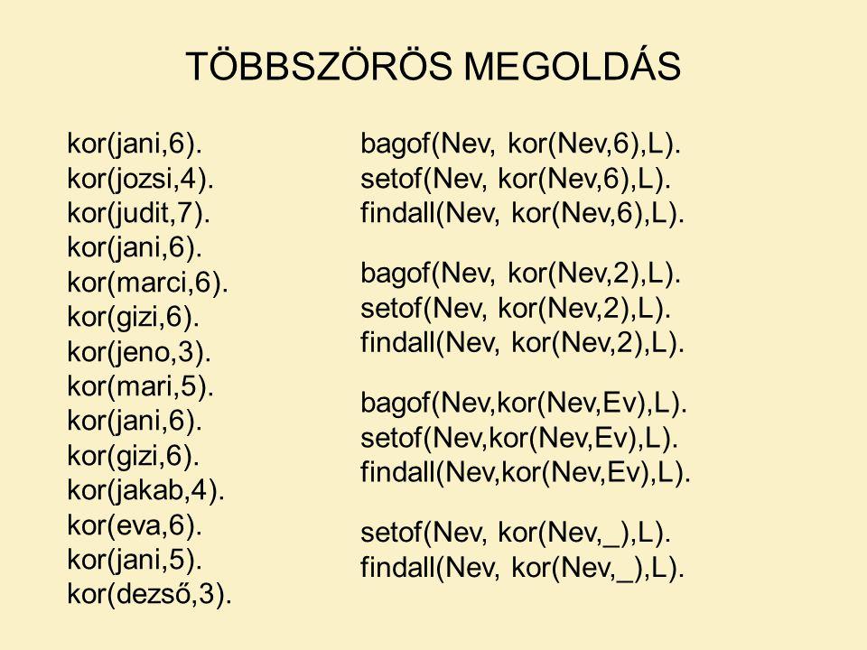 kor(jani,6). kor(jozsi,4). kor(judit,7). kor(jani,6). kor(marci,6). kor(gizi,6). kor(jeno,3). kor(mari,5). kor(jani,6). kor(gizi,6). kor(jakab,4). kor