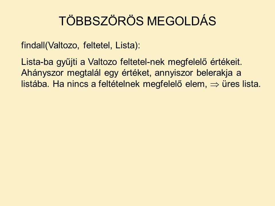 TÖBBSZÖRÖS MEGOLDÁS findall(Valtozo, feltetel, Lista): Lista-ba gyűjti a Valtozo feltetel-nek megfelelő értékeit.