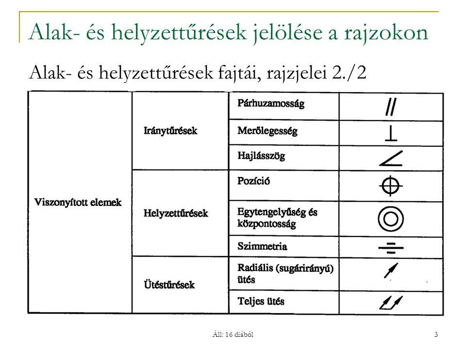 Áll: 16 diából 3 Alak- és helyzettűrések jelölése a rajzokon Alak- és helyzettűrések fajtái, rajzjelei 2./2