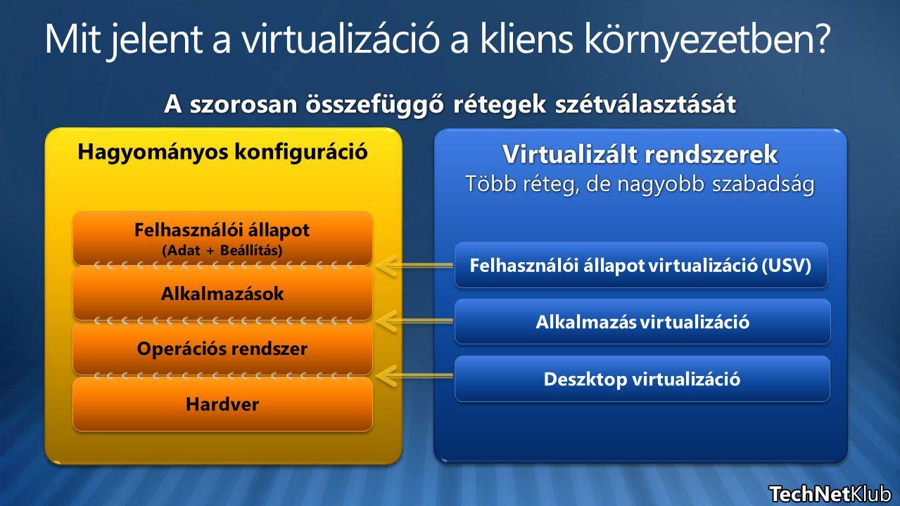 Hagyományos konfiguráció Virtualizált rendszerek Több réteg, de nagyobb szabadság Virtualizált rendszerek Több réteg, de nagyobb szabadság A szorosan összefüggő rétegek szétválasztását