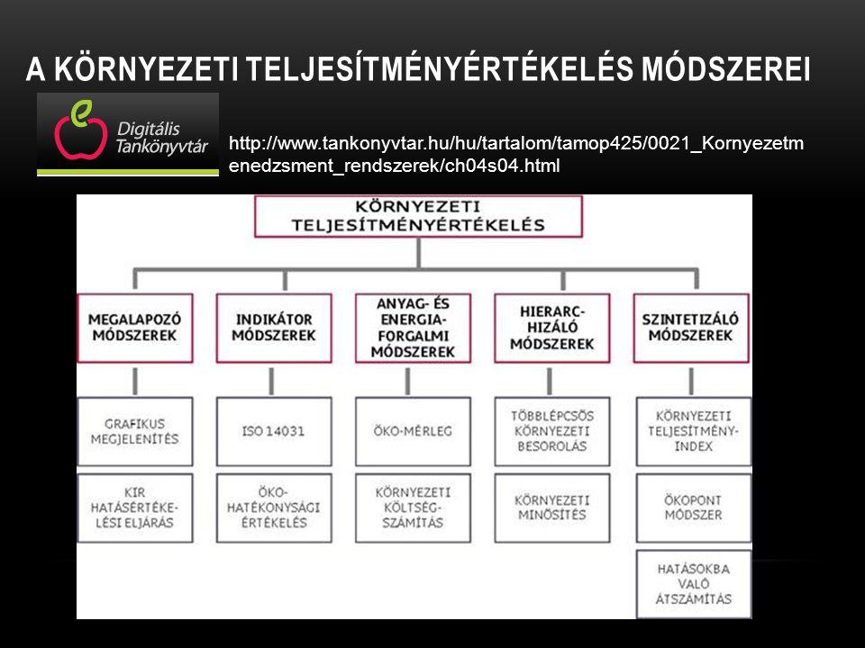 ÖKOCÍMKE – KÖRNYEZETBARÁT VÉDJEGY, KÖRNYEZETBARÁT TERMÉKCÍMKÉZÉS A világon először (1977-ben) Németországban alkalmazták EU 1992-ben létrehozta saját ökocímke rendszerét (92/880/EEC) 1980/2000/EK számú rendelet az ökocímke használatát a termék-orientált környezeti politika egyik legfontosabb gyakorlati eszközének tekinti.