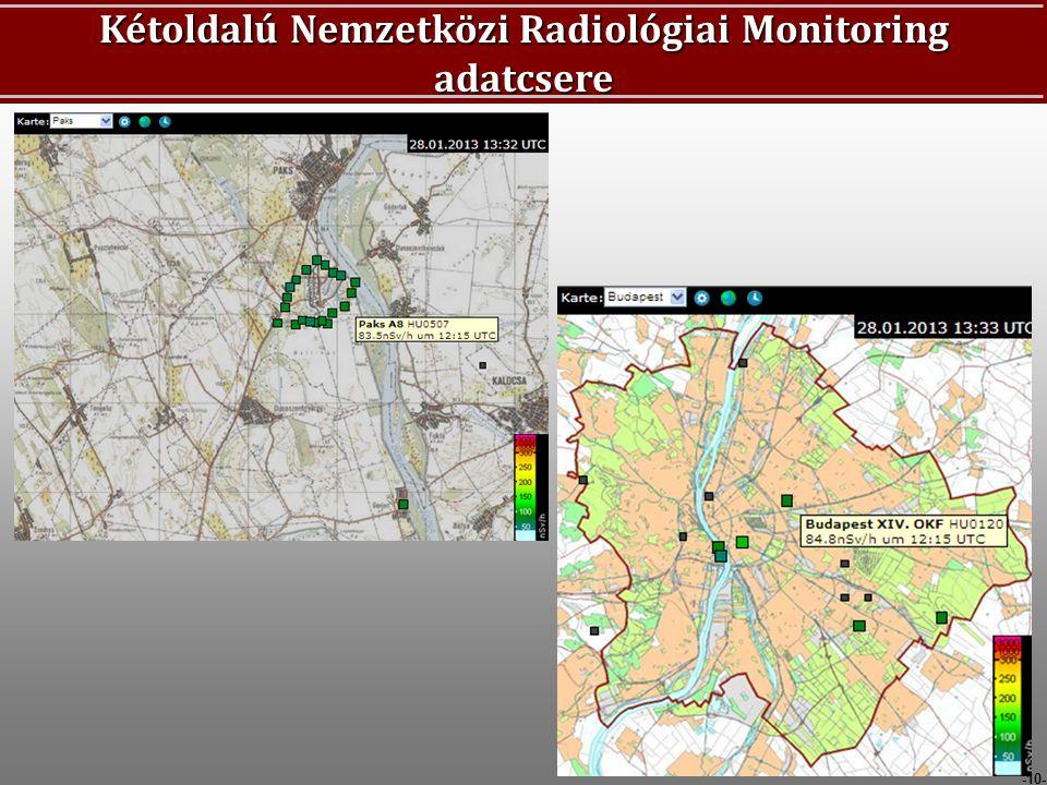 -10- Kétoldalú Nemzetközi Radiológiai Monitoring adatcsere