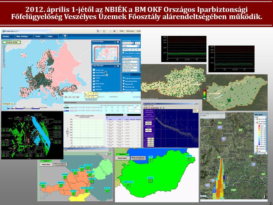 -3- 2012. április 1-jétől az NBIÉK a BM OKF Országos Iparbiztonsági Főfelügyelőség Veszélyes Üzemek Főosztály alárendeltségében működik.