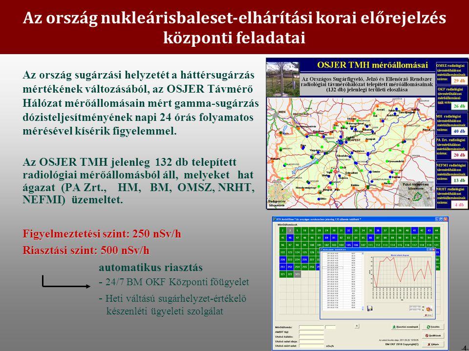 -4- Az ország sugárzási helyzetét a háttérsugárzás mértékének változásából, az OSJER Távmérő Hálózat mérőállomásain mért gamma-sugárzás dózisteljesítm