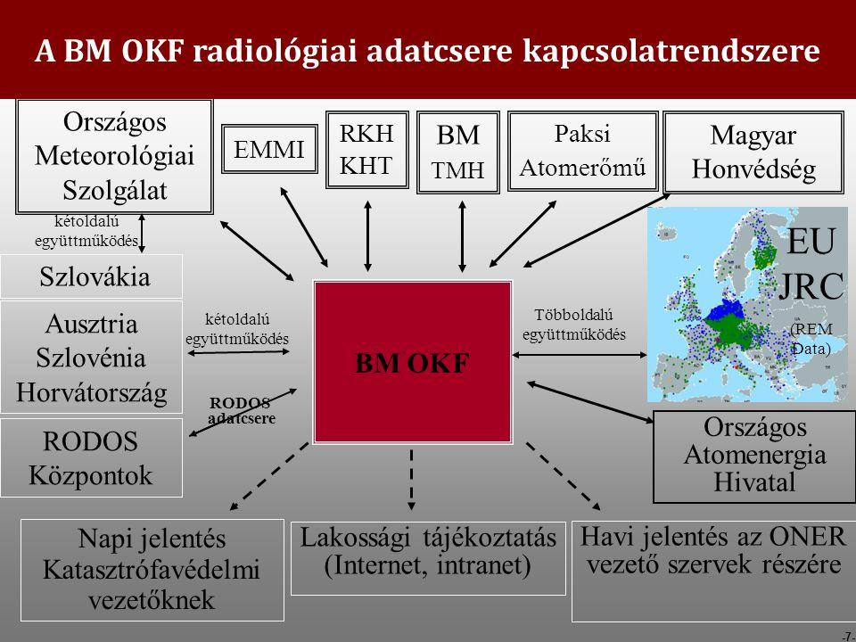 -7- BM OKF Magyar Honvédség Napi jelentés Katasztrófavédelmi vezetőknek Havi jelentés az ONER vezető szervek részére Lakossági tájékoztatás (Internet,