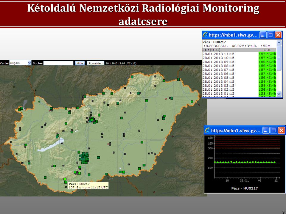 -9- Kétoldalú Nemzetközi Radiológiai Monitoring adatcsere