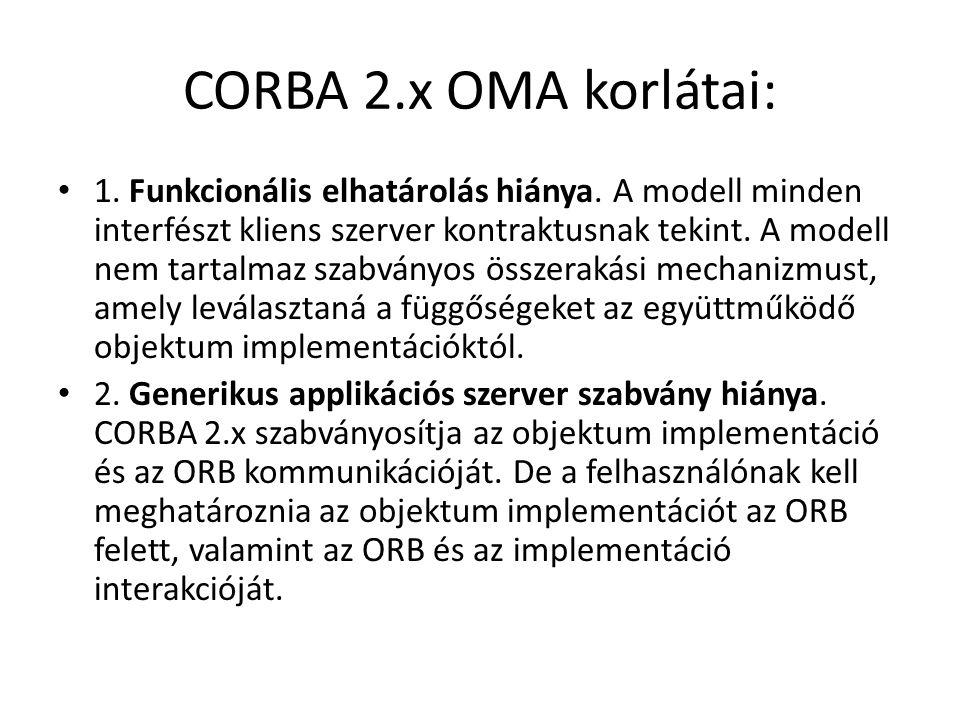 CORBA 2.x OMA korlátai: 1. Funkcionális elhatárolás hiánya. A modell minden interfészt kliens szerver kontraktusnak tekint. A modell nem tartalmaz sza