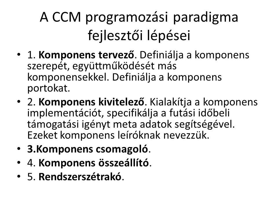 A CCM programozási paradigma fejlesztői lépései 1. Komponens tervező. Definiálja a komponens szerepét, együttműködését más komponensekkel. Definiálja