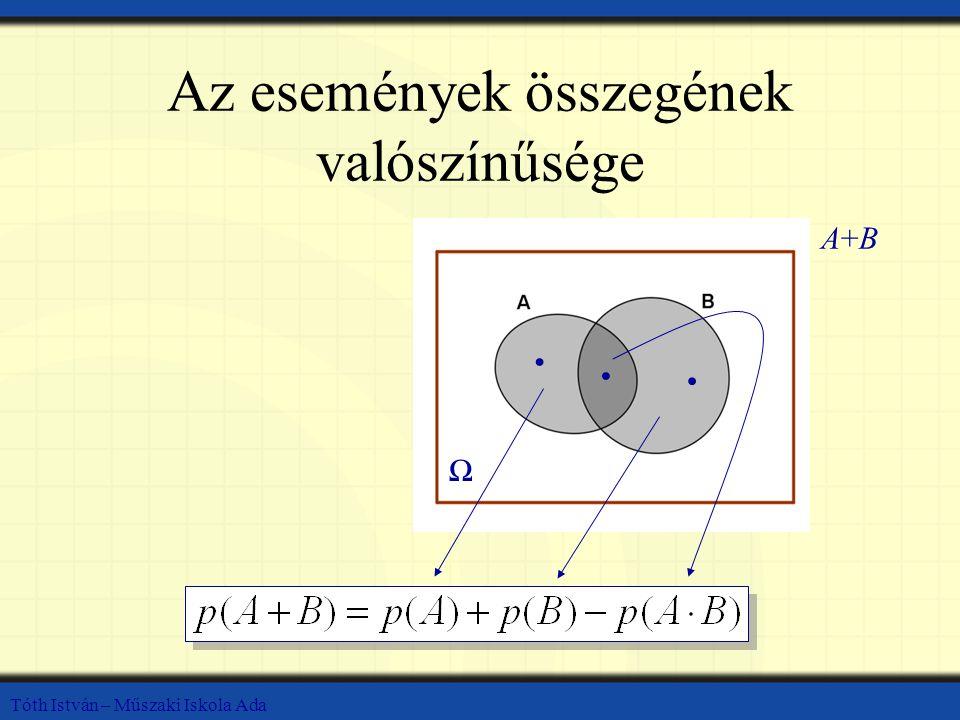 Az események összegének valószínűsége Tóth István – Műszaki Iskola Ada Ω A+BA+B